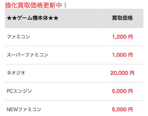 レトログのゲーム機高額買取リスト